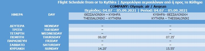 Olympic Air - Thessaloniki (SKG) - Kythira (KIT)