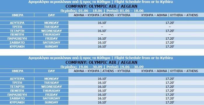 Olympic Air Juni - September