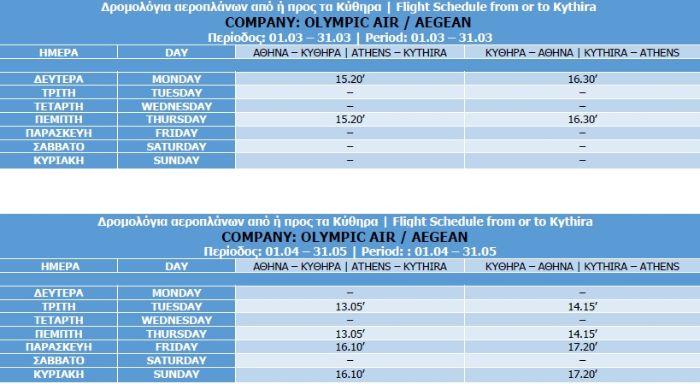 Olympic Air März - Mai